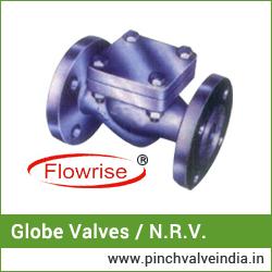 globe-valves exportert