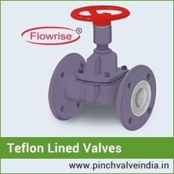 teflon-lined-butterfly-valves,teflon-lined-butterfly-valves manufacturer